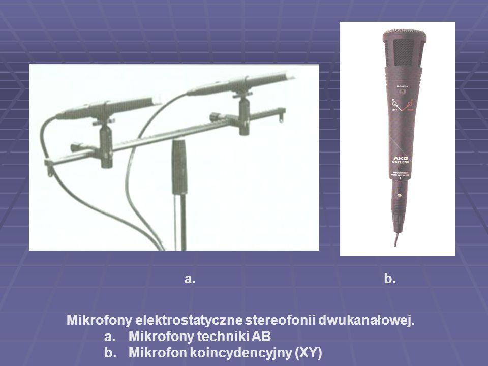 Mikrofony elektrostatyczne stereofonii dwukanałowej. a.Mikrofony techniki AB b.Mikrofon koincydencyjny (XY) a.b.