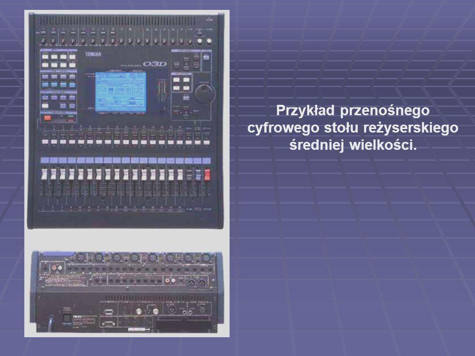 Przykład przenośnego cyfrowego stołu reżyserskiego średniej wielkości.