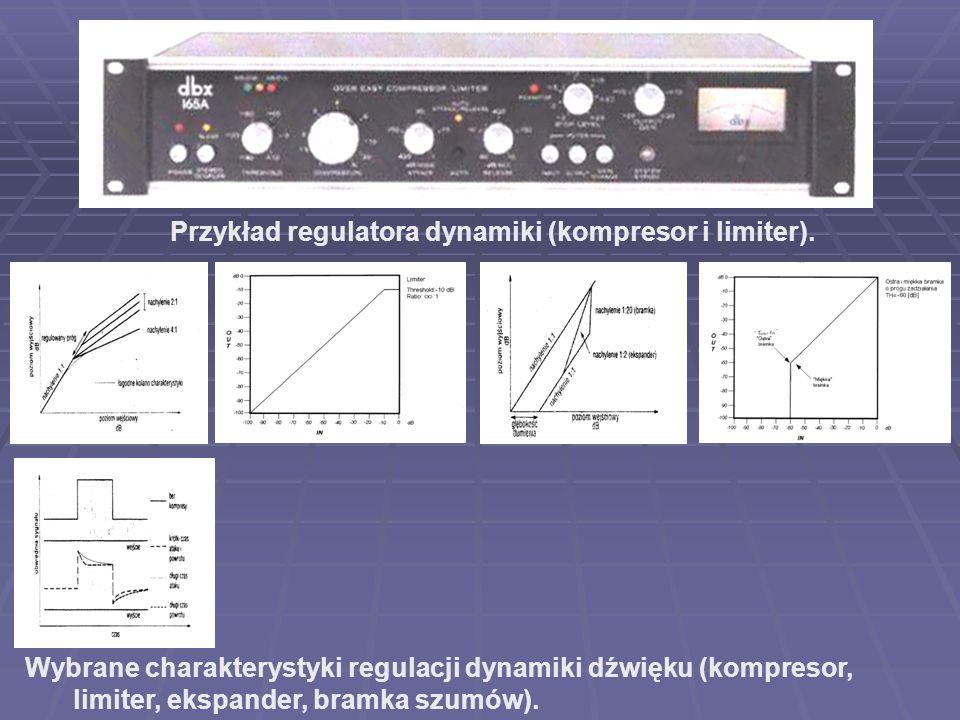 Wybrane charakterystyki regulacji dynamiki dźwięku (kompresor, limiter, ekspander, bramka szumów).