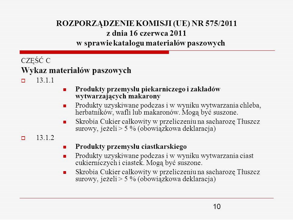10 ROZPORZĄDZENIE KOMISJI (UE) NR 575/2011 z dnia 16 czerwca 2011 w sprawie katalogu materiałów paszowych CZĘŚĆ C Wykaz materiałów paszowych 13.1.1 Pr