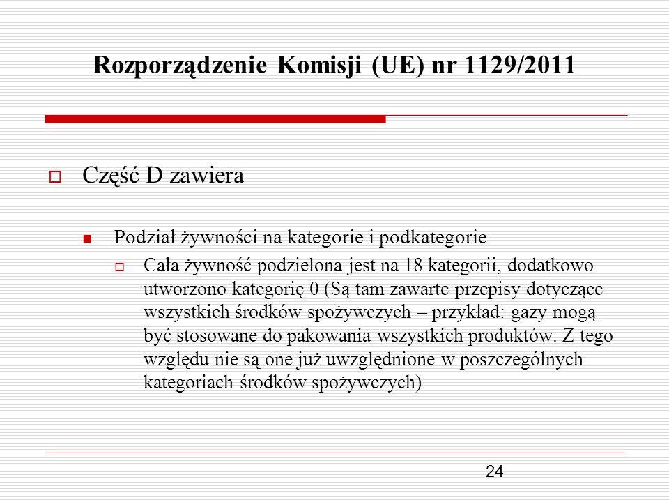 24 Rozporządzenie Komisji (UE) nr 1129/2011 Część D zawiera Podział żywności na kategorie i podkategorie Cała żywność podzielona jest na 18 kategorii,