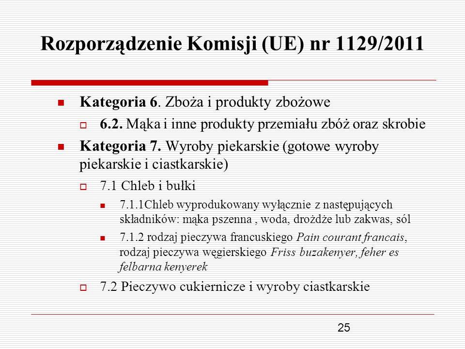 25 Rozporządzenie Komisji (UE) nr 1129/2011 Kategoria 6. Zboża i produkty zbożowe 6.2. Mąka i inne produkty przemiału zbóż oraz skrobie Kategoria 7. W