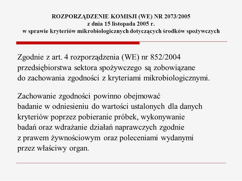 ROZPORZĄDZENIE KOMISJI (WE) NR 2073/2005 z dnia 15 listopada 2005 r. w sprawie kryteriów mikrobiologicznych dotyczących środków spożywczych Zgodnie z