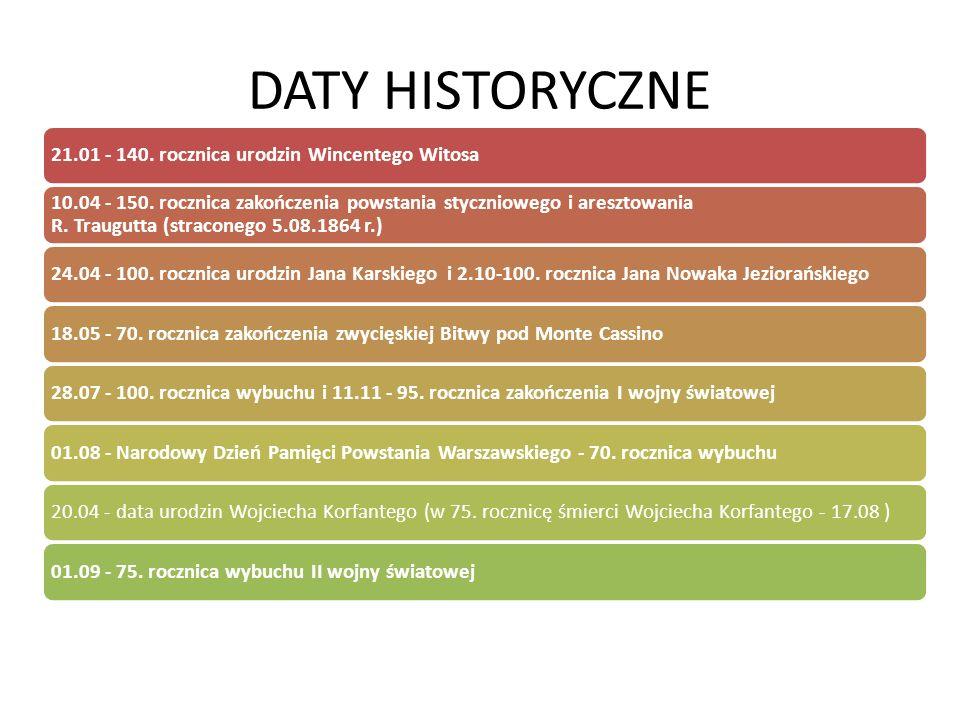 DATY HISTORYCZNE 01.08 - Narodowy Dzień Pamięci Powstania Warszawskiego - 70.