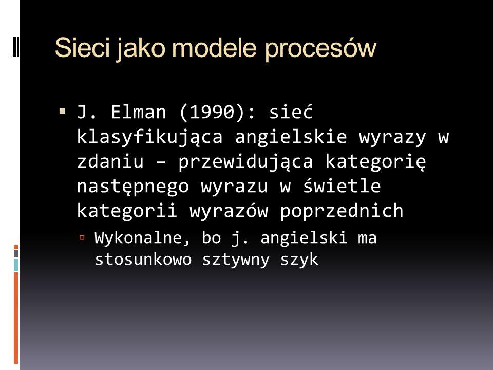 Sieci jako modele procesów J. Elman (1990): sieć klasyfikująca angielskie wyrazy w zdaniu – przewidująca kategorię następnego wyrazu w świetle kategor