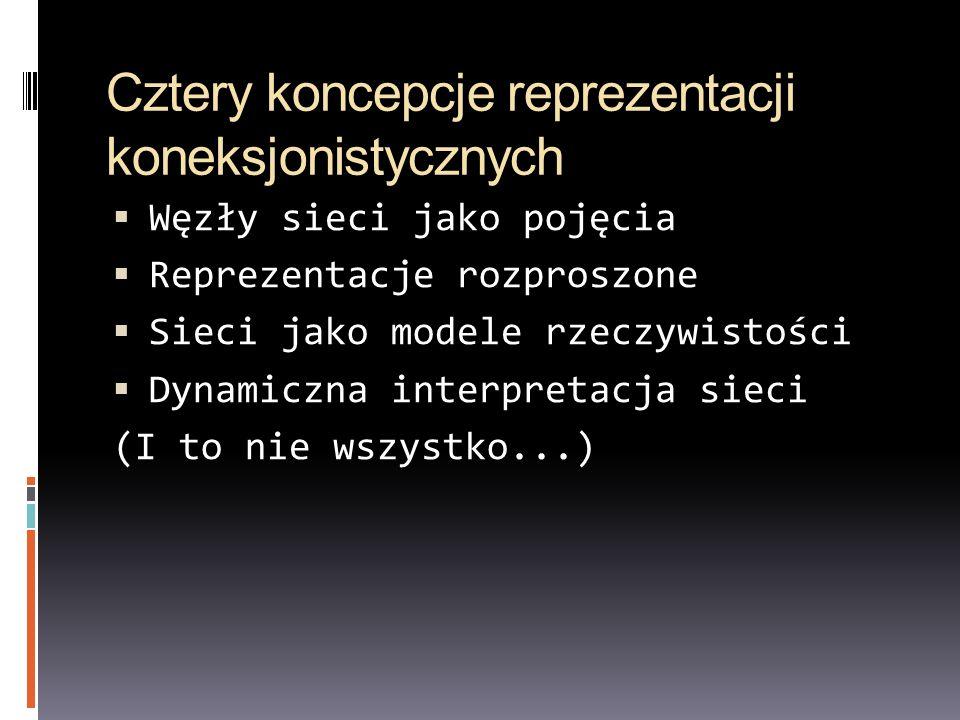 Cztery koncepcje reprezentacji koneksjonistycznych Węzły sieci jako pojęcia Reprezentacje rozproszone Sieci jako modele rzeczywistości Dynamiczna inte