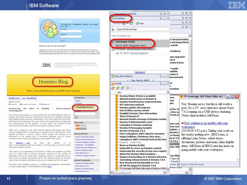 IBM Software © 2007 IBM Corporation 11 Przepis na system pracy grupowej