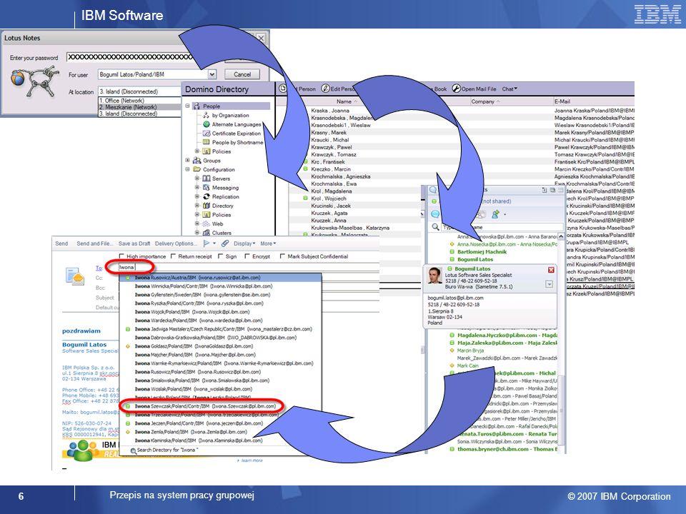 IBM Software © 2007 IBM Corporation 7 Przepis na system pracy grupowej