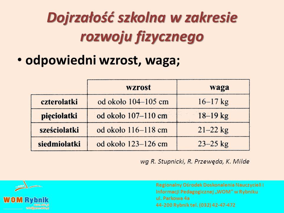 Dojrzałość szkolna w zakresie rozwoju fizycznego odpowiedni wzrost, waga; Regionalny Ośrodek Doskonalenia Nauczycieli i Informacji Pedagogicznej WOM w Rybniku ul.