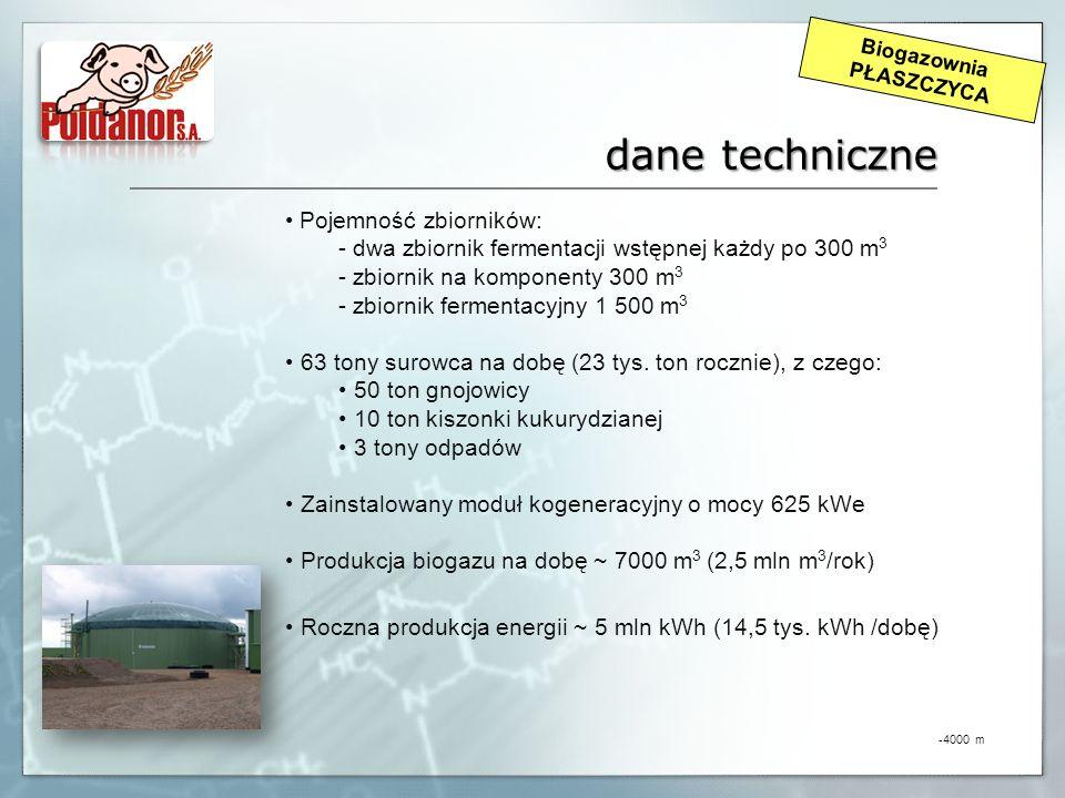 dane techniczne Pojemność zbiorników: - dwa zbiornik fermentacji wstępnej każdy po 300 m 3 - zbiornik na komponenty 300 m 3 - zbiornik fermentacyjny 1