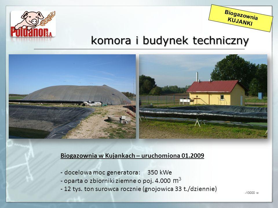 Biogazownia w Kujankach – uruchomiona 01.2009 - docelowa moc generatora: 350 kWe - oparta o zbiorniki ziemne o poj. 4.000 m 3 - 12 tys. ton surowca ro