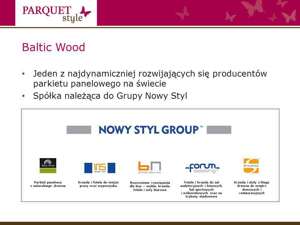 Baltic Wood Jeden z najdynamiczniej rozwijających się producentów parkietu panelowego na świecie Spółka należąca do Grupy Nowy Styl Parkiet panelowy z naturalnego drewna Krzesła i fotele do miejsc pracy oraz wypoczynku Nowoczesne rozwiązania dla biur – meble, krzesła, fotele i sofy biurowe Fotele i krzesła do sal audytoryjnych i kinowych, hal sportowych i widowiskowych oraz na trybuny stadionowe Krzesła i stoły z litego drewna do wnętrz domowych i restauracyjnych