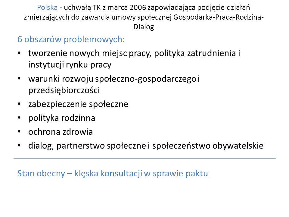Polska - uchwałą TK z marca 2006 zapowiadająca podjęcie działań zmierzających do zawarcia umowy społecznej Gospodarka-Praca-Rodzina- Dialog 6 obszarów