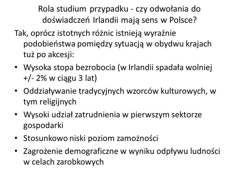 Rola studium przypadku - czy odwołania do doświadczeń Irlandii mają sens w Polsce.