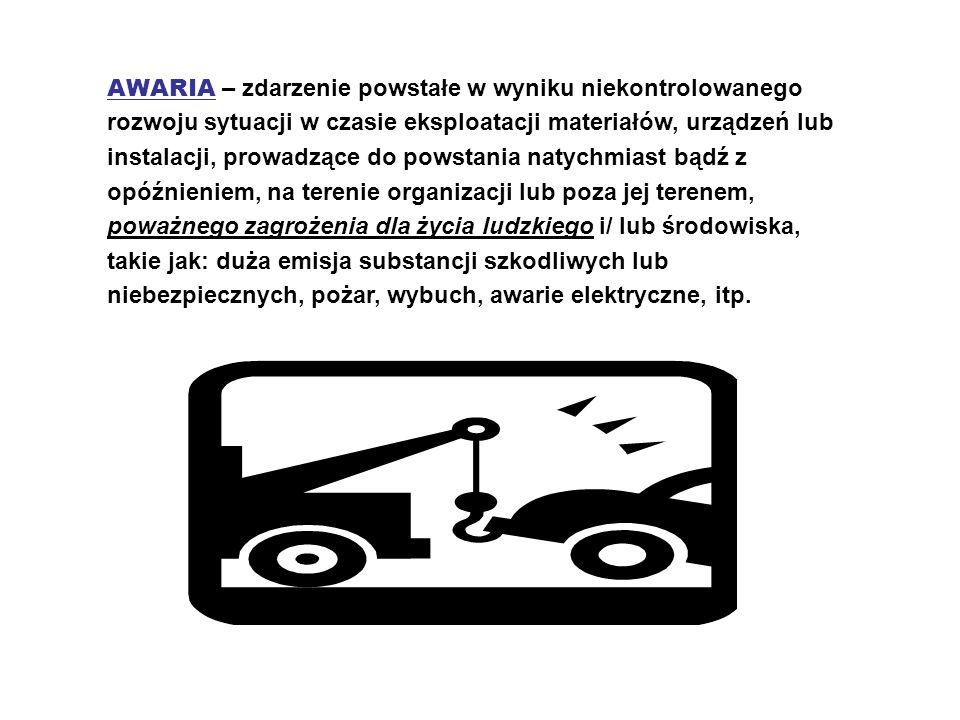 AWARIA – zdarzenie powstałe w wyniku niekontrolowanego rozwoju sytuacji w czasie eksploatacji materiałów, urządzeń lub instalacji, prowadzące do powst