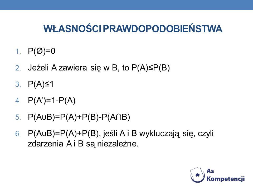 WŁASNOŚCI PRAWDOPODOBIEŃSTWA 1. P(Ø)=0 2. Jeżeli A zawiera się w B, to P(A)P(B) 3. P(A)1 4. P(A)=1-P(A) 5. P(AυB)=P(A)+P(B)-P(AB) 6. P(AυB)=P(A)+P(B),