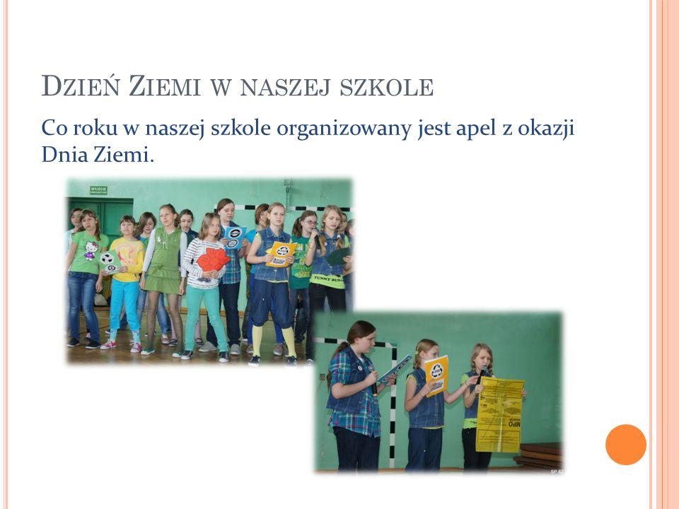 KONIEC Źródła: http://www.zielonalekcja.pl/http://www.zielonalekcja.pl/ http://www.dzienziemi.org.pl/ http://podlasie24.pl/ http://www.powiat.limanowa.pl/ http://www.wspolczesna.pl/ http://wtrosceonature.com/ http://sp82.krakow.pl/ Opracował: Arkadiusz Skrzypek