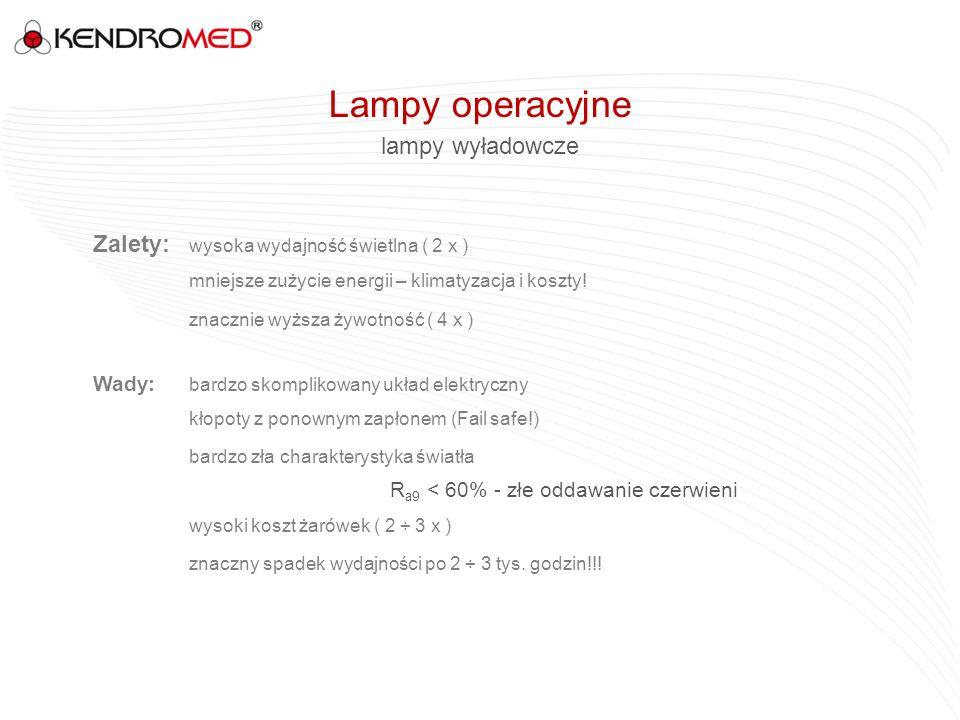 lampy wyładowcze Zalety: wysoka wydajność świetlna ( 2 x ) mniejsze zużycie energii – klimatyzacja i koszty! znacznie wyższa żywotność ( 4 x ) Wady: b