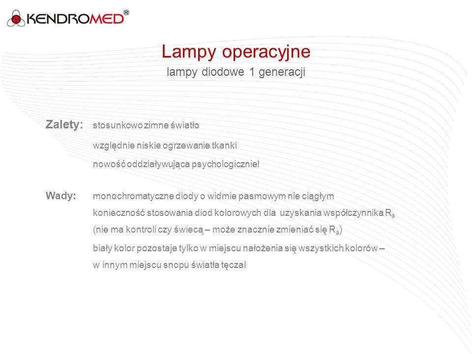 lampy diodowe 1 generacji Zalety: stosunkowo zimne światło względnie niskie ogrzewanie tkanki nowość oddziaływująca psychologicznie! Wady: monochromat