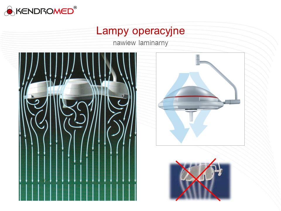 nawiew laminarny Lampy operacyjne