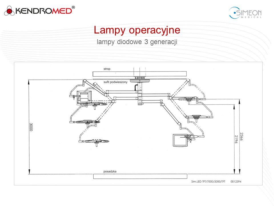 lampy diodowe 3 generacji Lampy operacyjne