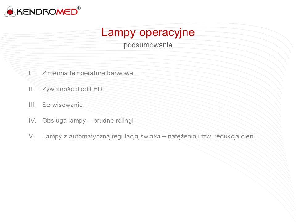 I. Zmienna temperatura barwowa II. Żywotność diod LED III. Serwisowanie IV. Obsługa lampy – brudne relingi V. Lampy z automatyczną regulacją światła –