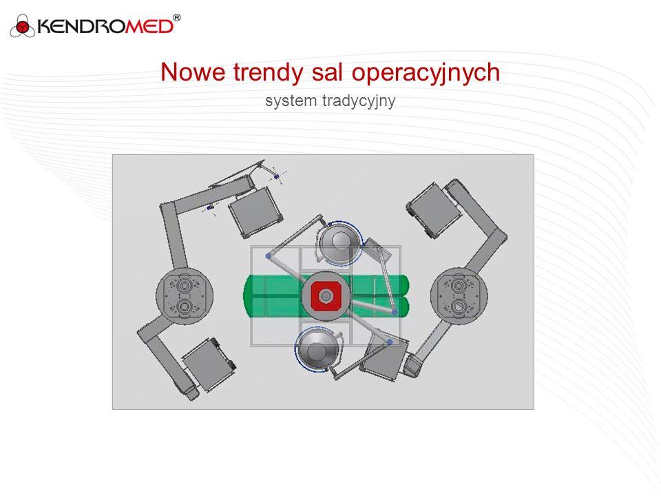 system tradycyjny Nowe trendy sal operacyjnych