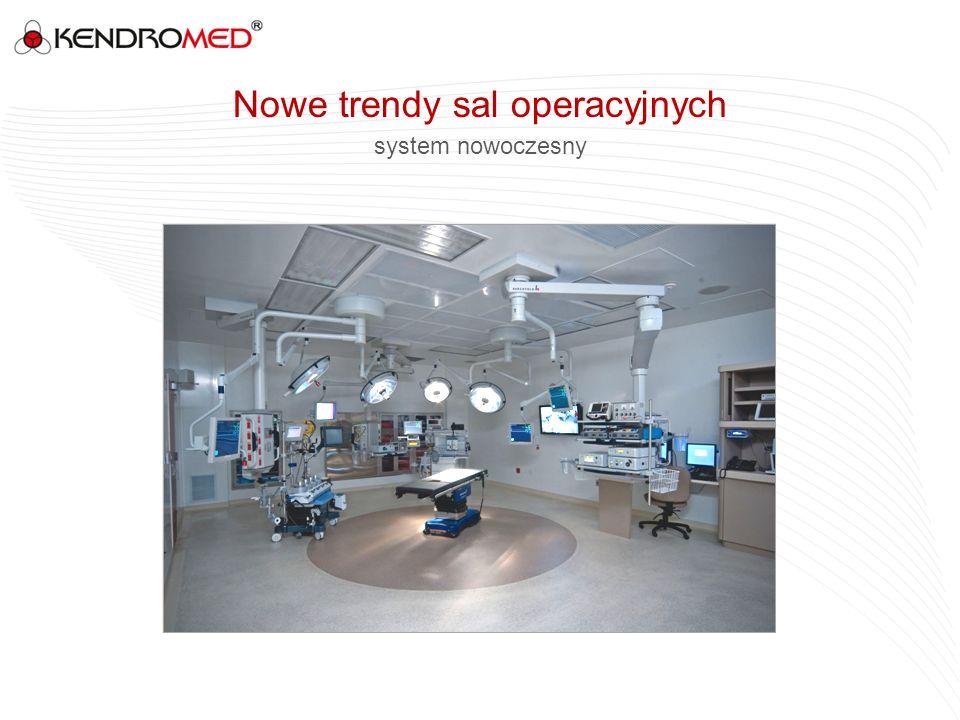 system nowoczesny Nowe trendy sal operacyjnych