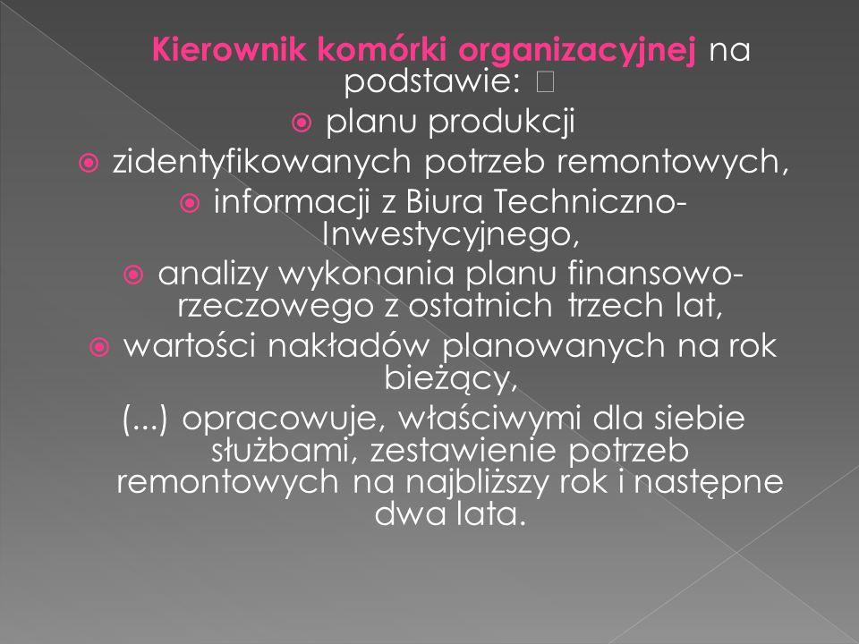 Kierownik komórki organizacyjnej na podstawie: ƒ planu produkcji zidentyfikowanych potrzeb remontowych, informacji z Biura Techniczno- Inwestycyjnego,