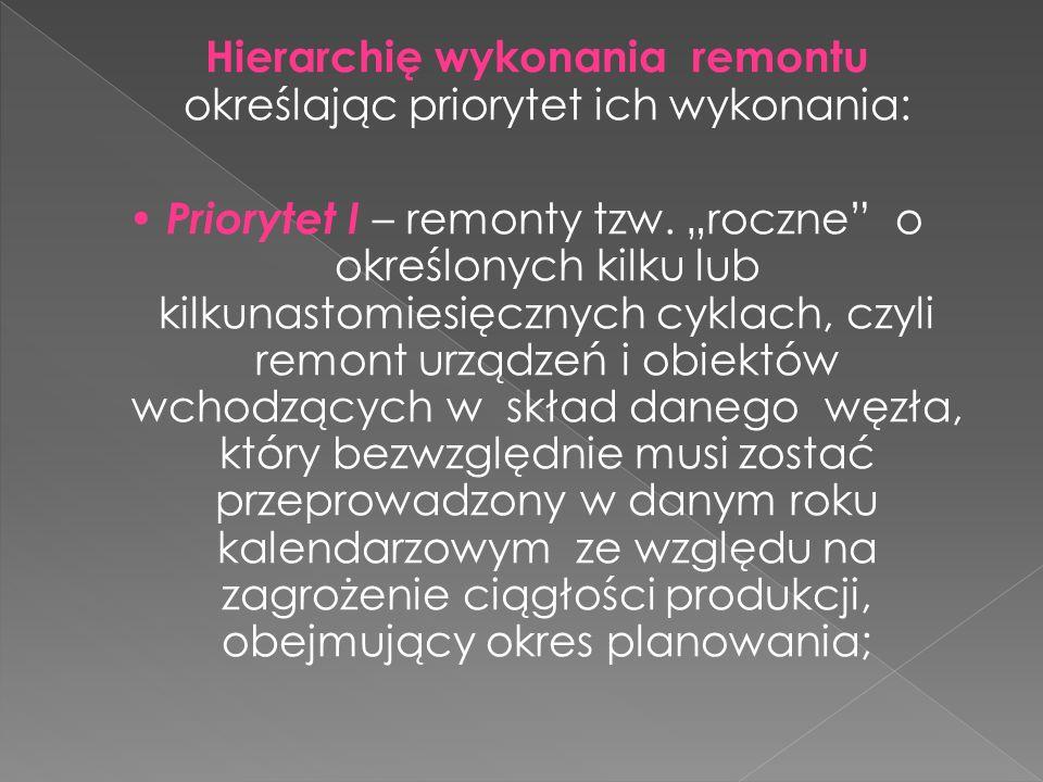 Hierarchię wykonania remontu określając priorytet ich wykonania: Priorytet I – remonty tzw. roczne o określonych kilku lub kilkunastomiesięcznych cykl