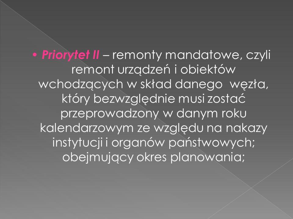 Priorytet II – remonty mandatowe, czyli remont urządzeń i obiektów wchodzących w skład danego węzła, który bezwzględnie musi zostać przeprowadzony w danym roku kalendarzowym ze względu na nakazy instytucji i organów państwowych; obejmujący okres planowania;