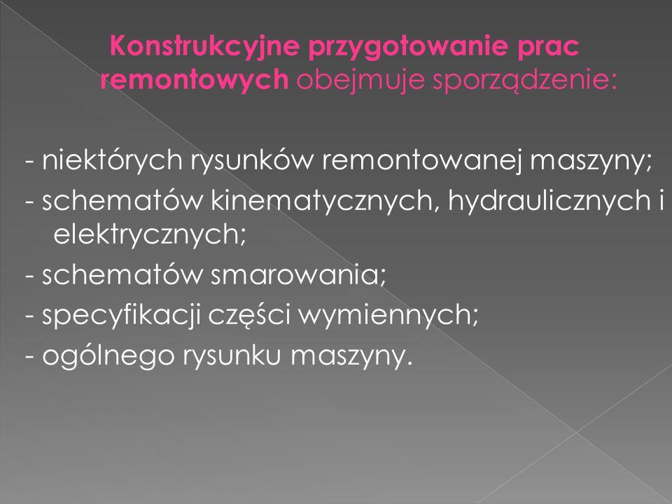 Konstrukcyjne przygotowanie prac remontowych obejmuje sporządzenie: - niektórych rysunków remontowanej maszyny; - schematów kinematycznych, hydraulicz