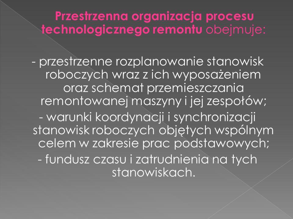 Przestrzenna organizacja procesu technologicznego remontu obejmuje: - przestrzenne rozplanowanie stanowisk roboczych wraz z ich wyposażeniem oraz schemat przemieszczania remontowanej maszyny i jej zespołów; - warunki koordynacji i synchronizacji stanowisk roboczych objętych wspólnym celem w zakresie prac podstawowych; - fundusz czasu i zatrudnienia na tych stanowiskach.