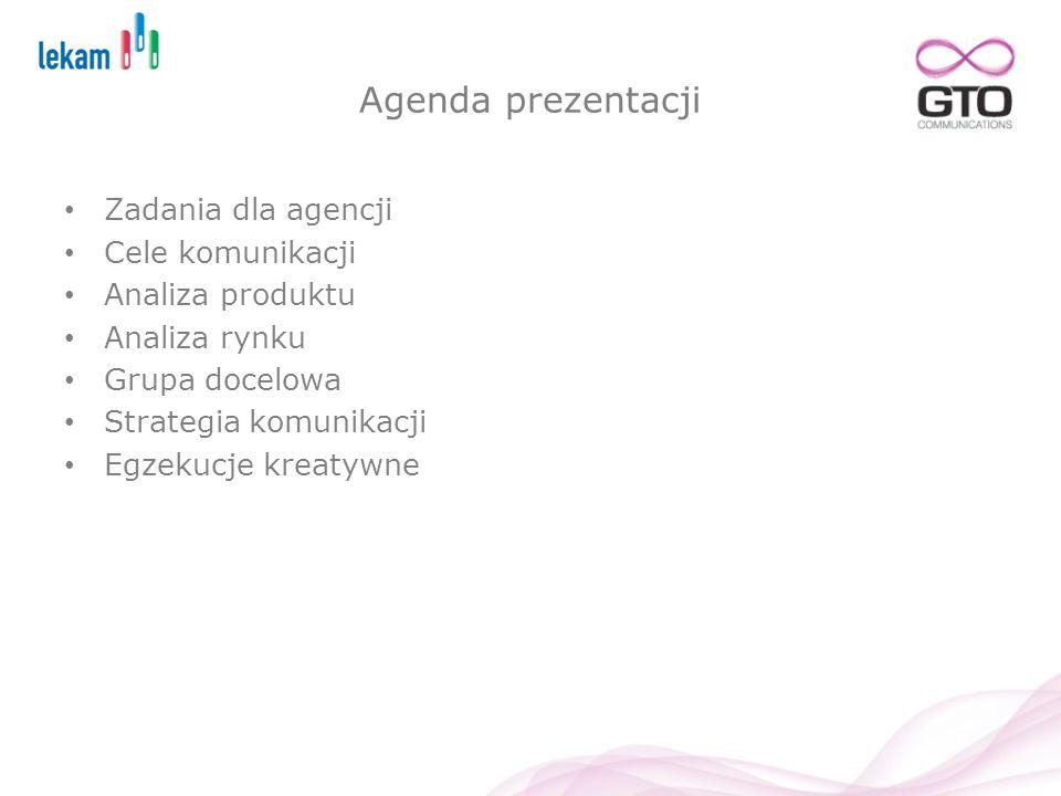 Agenda prezentacji Zadania dla agencji Cele komunikacji Analiza produktu Analiza rynku Grupa docelowa Strategia komunikacji Egzekucje kreatywne