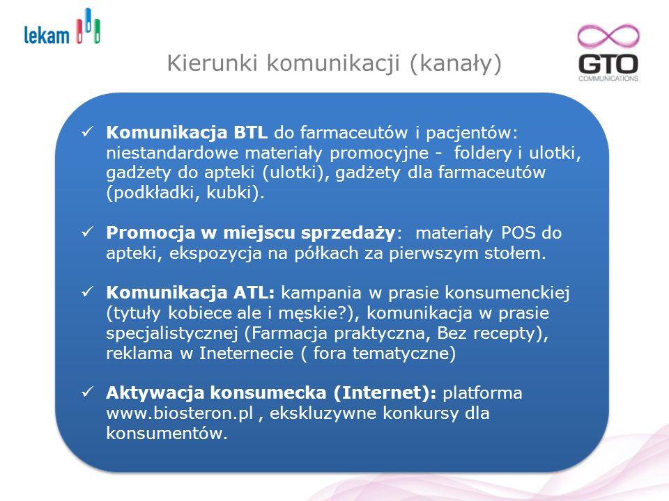 Kierunki komunikacji (kanały) Komunikacja BTL do farmaceutów i pacjentów: niestandardowe materiały promocyjne - foldery i ulotki, gadżety do apteki (u