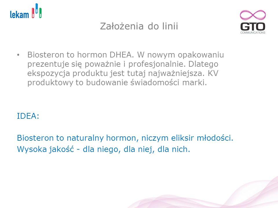 Założenia do linii Biosteron to hormon DHEA. W nowym opakowaniu prezentuje się poważnie i profesjonalnie. Dlatego ekspozycja produktu jest tutaj najwa