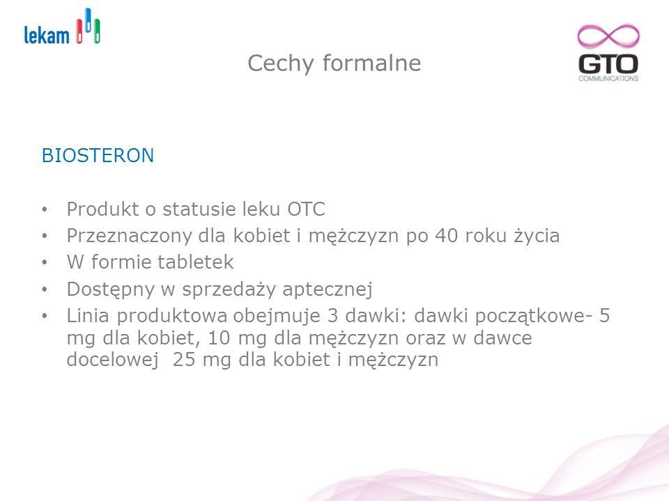 Cechy formalne BIOSTERON Produkt o statusie leku OTC Przeznaczony dla kobiet i mężczyzn po 40 roku życia W formie tabletek Dostępny w sprzedaży aptecz