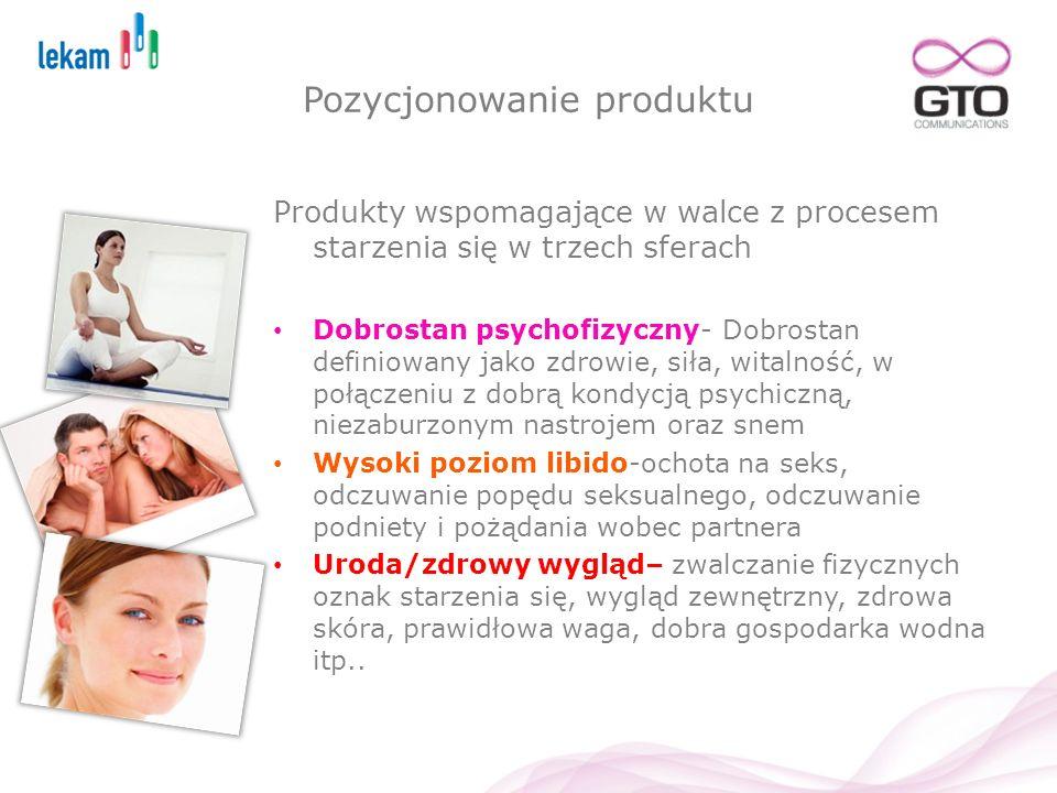 Pozycjonowanie produktu Produkty wspomagające w walce z procesem starzenia się w trzech sferach Dobrostan psychofizyczny- Dobrostan definiowany jako z