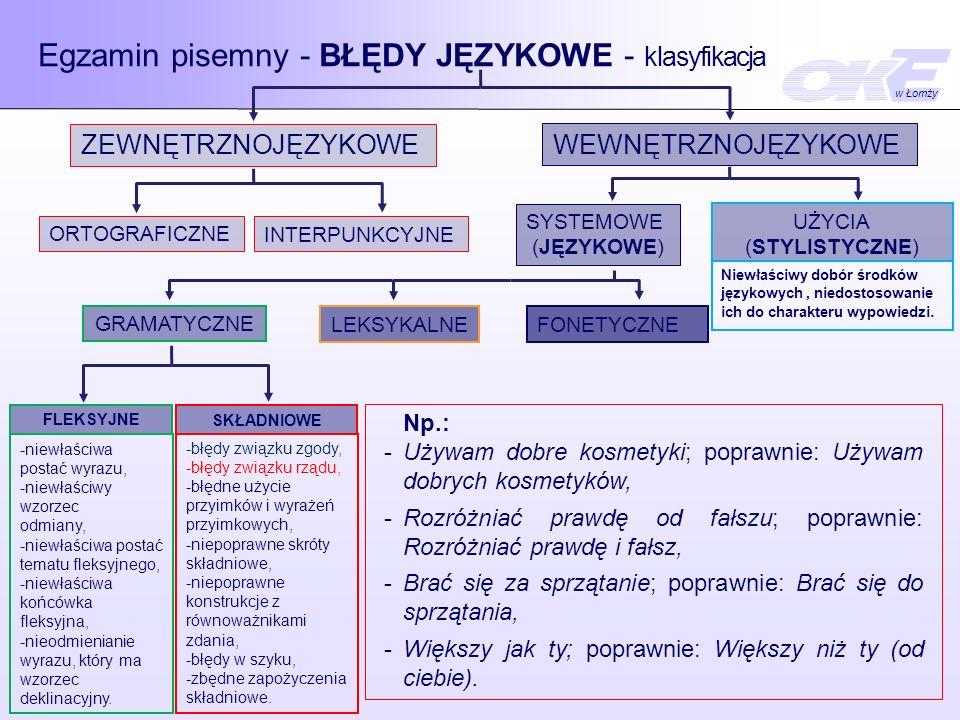 Egzamin pisemny - BŁĘDY JĘZYKOWE - klasyfikacja ZEWNĘTRZNOJĘZYKOWE WEWNĘTRZNOJĘZYKOWE ORTOGRAFICZNE INTERPUNKCYJNE SYSTEMOWE (JĘZYKOWE) UŻYCIA (STYLIS