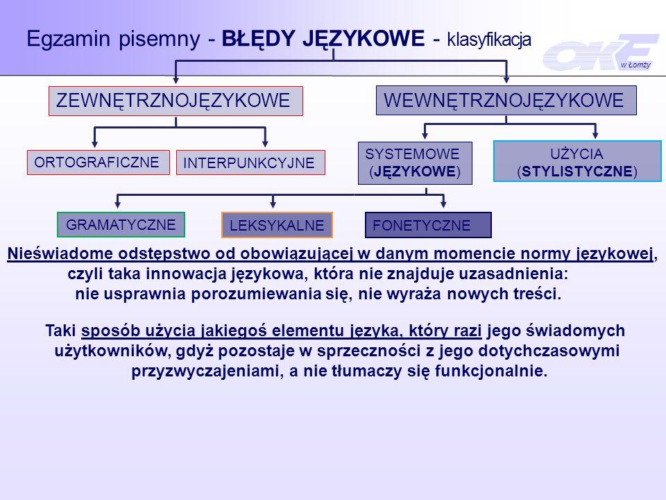 Egzamin pisemny - BŁĘDY JĘZYKOWE - klasyfikacja ZEWNĘTRZNOJĘZYKOWE WEWNĘTRZNOJĘZYKOWE ORTOGRAFICZNE INTERPUNKCYJNE SYSTEMOWE (JĘZYKOWE) UŻYCIA (STYLISTYCZNE) GRAMATYCZNE LEKSYKALNEFONETYCZNE SKŁADNIOWE -błędy związku zgody, -błędy związku rządu, -błędne użycie przyimków i wyrażeń przyimkowych, -niepoprawne skróty składniowe, -niepoprawne konstrukcje z równoważnikami zdania, -błędy w szyku, -zbędne zapożyczenia składniowe.