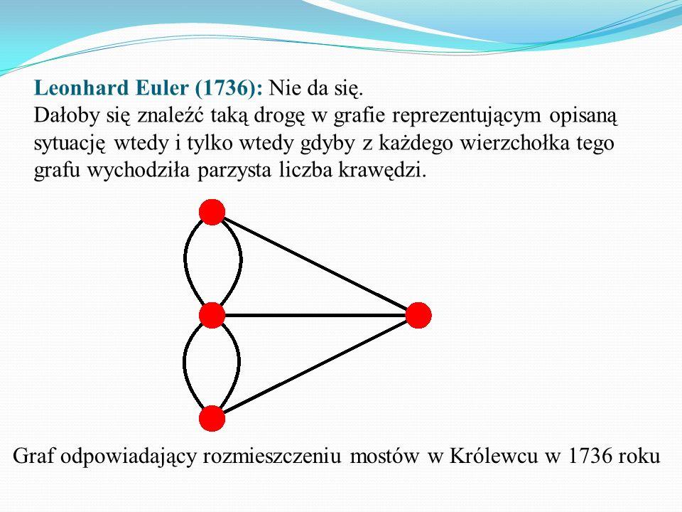 Leonhard Euler (1736): Nie da się. Dałoby się znaleźć taką drogę w grafie reprezentującym opisaną sytuację wtedy i tylko wtedy gdyby z każdego wierzch