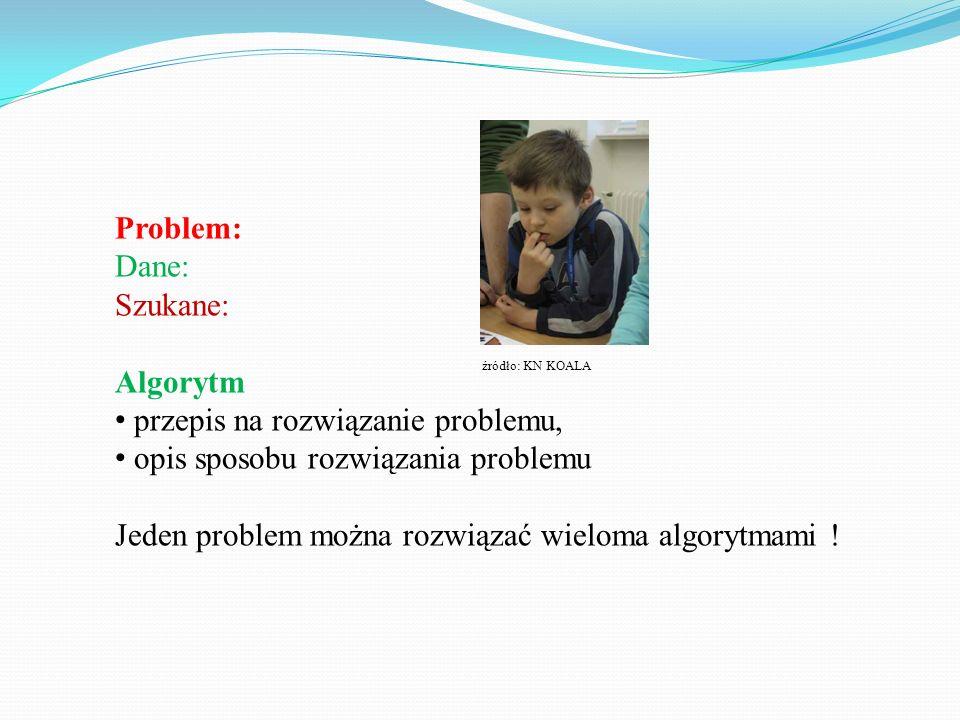 Problem: Dane: Szukane: Algorytm przepis na rozwiązanie problemu, opis sposobu rozwiązania problemu Jeden problem można rozwiązać wieloma algorytmami