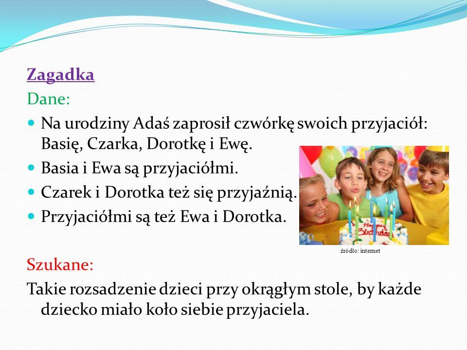 Zagadka Dane: Na urodziny Adaś zaprosił czwórkę swoich przyjaciół: Basię, Czarka, Dorotkę i Ewę. Basia i Ewa są przyjaciółmi. Czarek i Dorotka też się