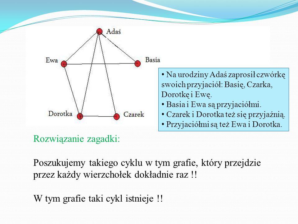 Rozwiązanie zagadki: Poszukujemy takiego cyklu w tym grafie, który przejdzie przez każdy wierzchołek dokładnie raz !! W tym grafie taki cykl istnieje