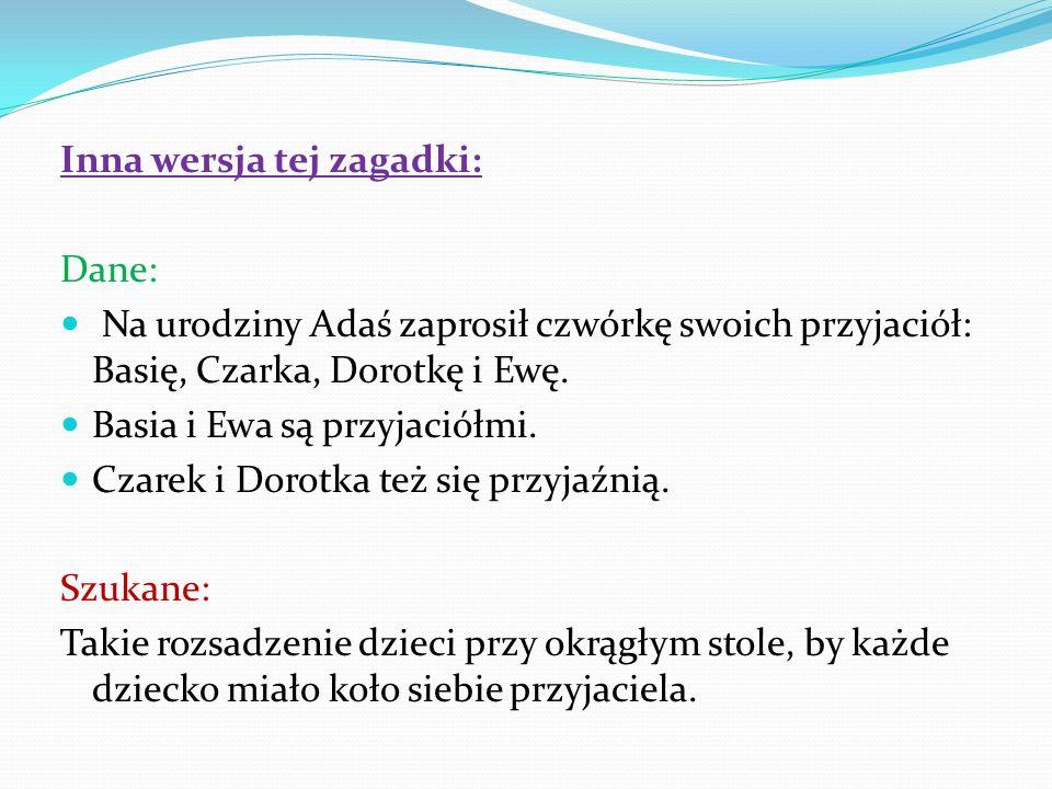 Inna wersja tej zagadki: Dane: Na urodziny Adaś zaprosił czwórkę swoich przyjaciół: Basię, Czarka, Dorotkę i Ewę. Basia i Ewa są przyjaciółmi. Czarek