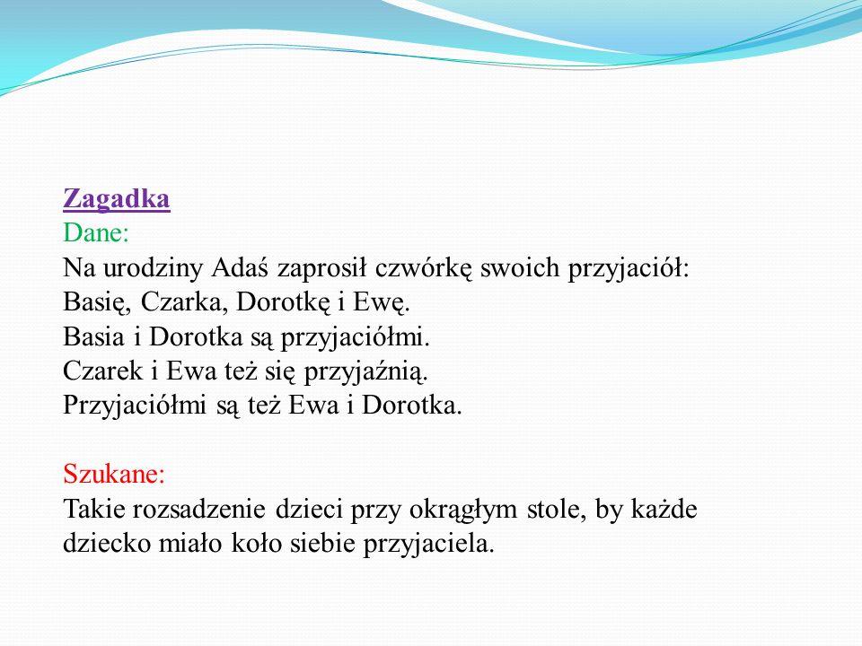 Zagadka Dane: Na urodziny Adaś zaprosił czwórkę swoich przyjaciół: Basię, Czarka, Dorotkę i Ewę. Basia i Dorotka są przyjaciółmi. Czarek i Ewa też się
