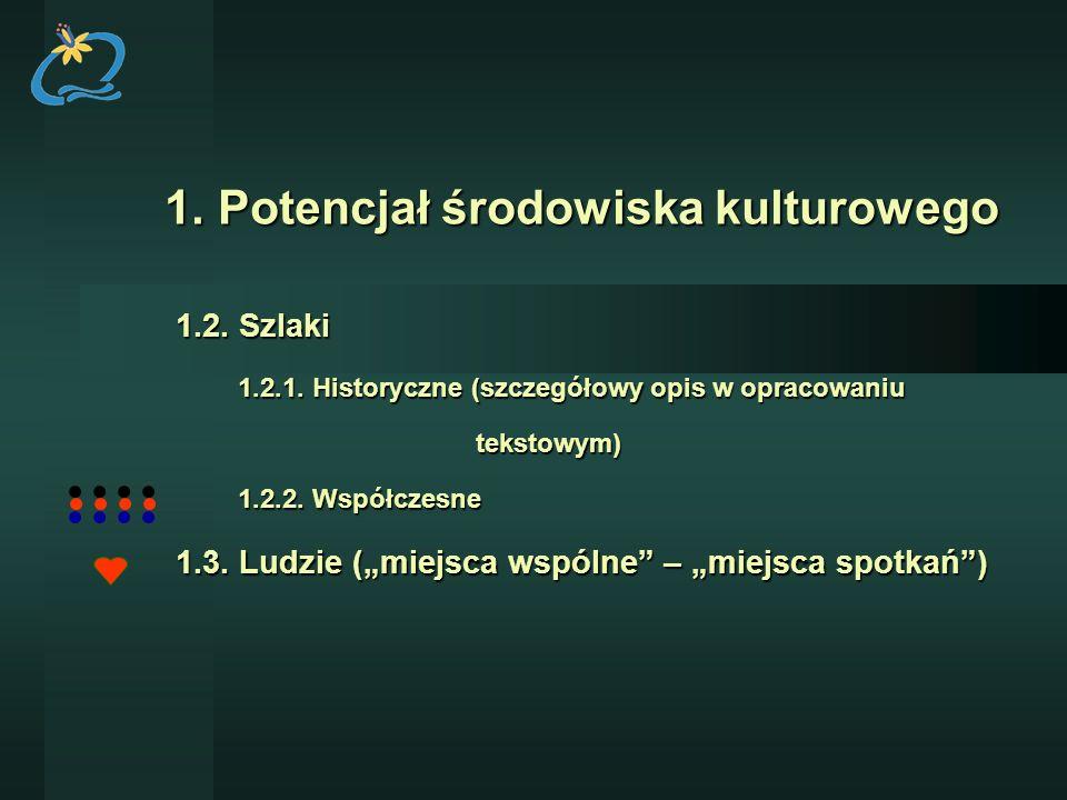 1. Potencjał środowiska kulturowego 1. Potencjał środowiska kulturowego 1.2. Szlaki 1.2. Szlaki 1.2.1. Historyczne (szczegółowy opis w opracowaniu 1.2