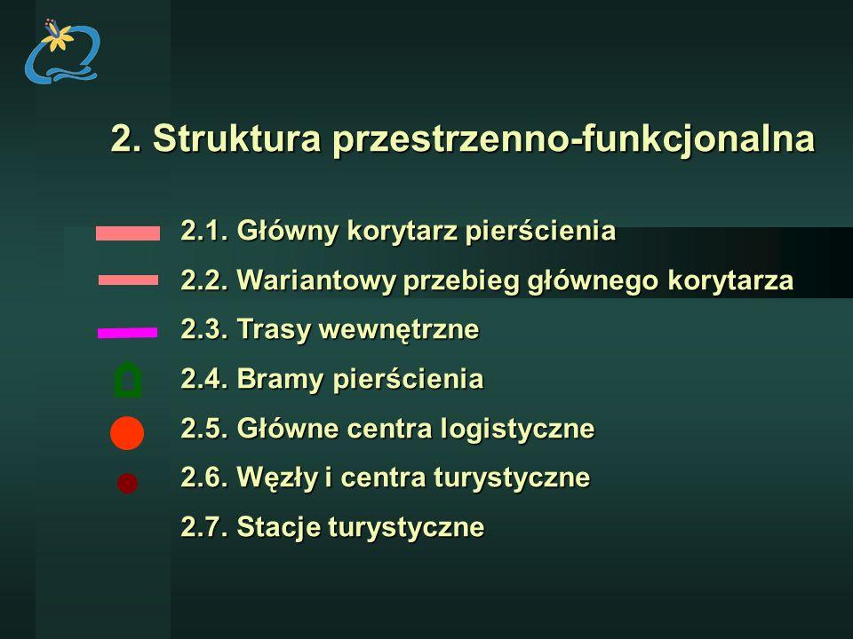 2. Struktura przestrzenno-funkcjonalna 2.1. Główny korytarz pierścienia 2.1. Główny korytarz pierścienia 2.2. Wariantowy przebieg głównego korytarza 2