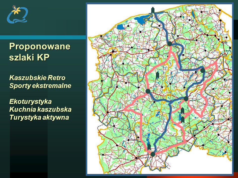 Proponowane szlaki KP Kaszubskie Retro Sporty ekstremalne Ekoturystyka Kuchnia kaszubska Turystyka aktywna