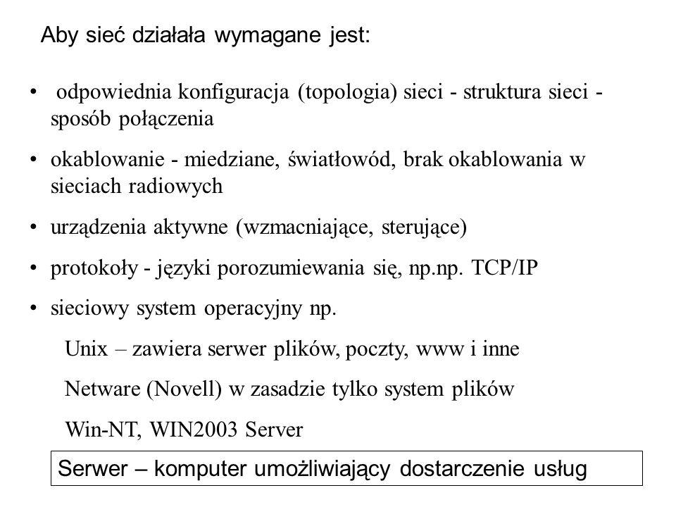 odpowiednia konfiguracja (topologia) sieci - struktura sieci - sposób połączenia okablowanie - miedziane, światłowód, brak okablowania w sieciach radiowych urządzenia aktywne (wzmacniające, sterujące) protokoły - języki porozumiewania się, np.np.